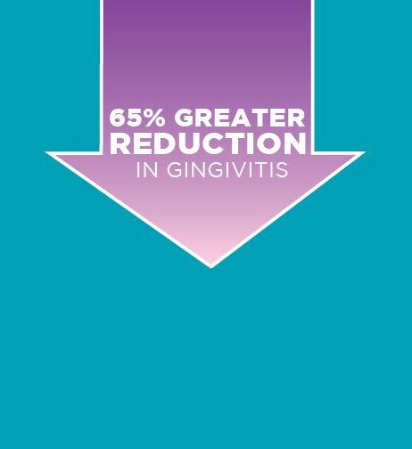 Reduction in gingivitis